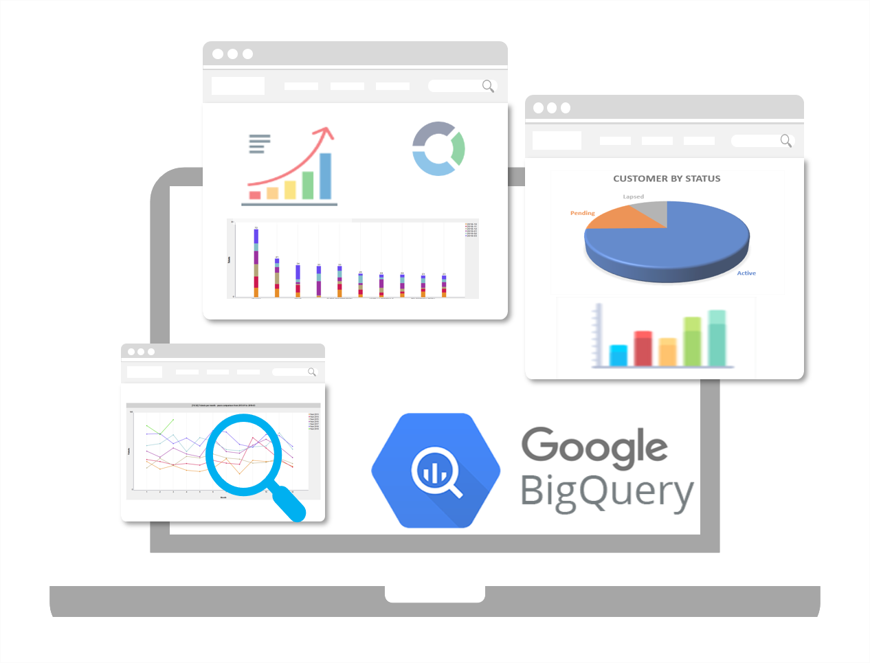 Integrate all your data in a data warehouse BigQuery in the cloud