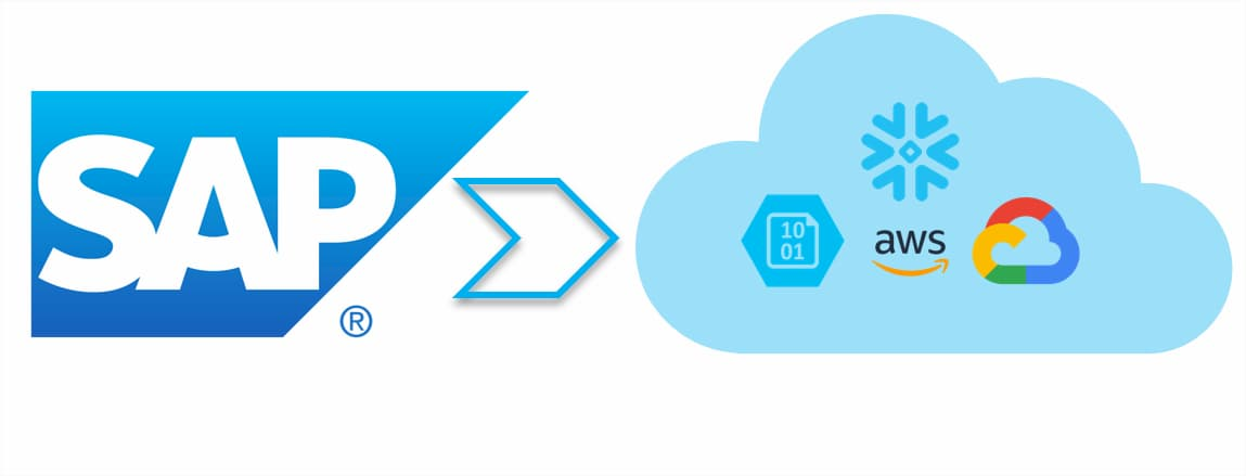 Migrating SAP Data on Cloud