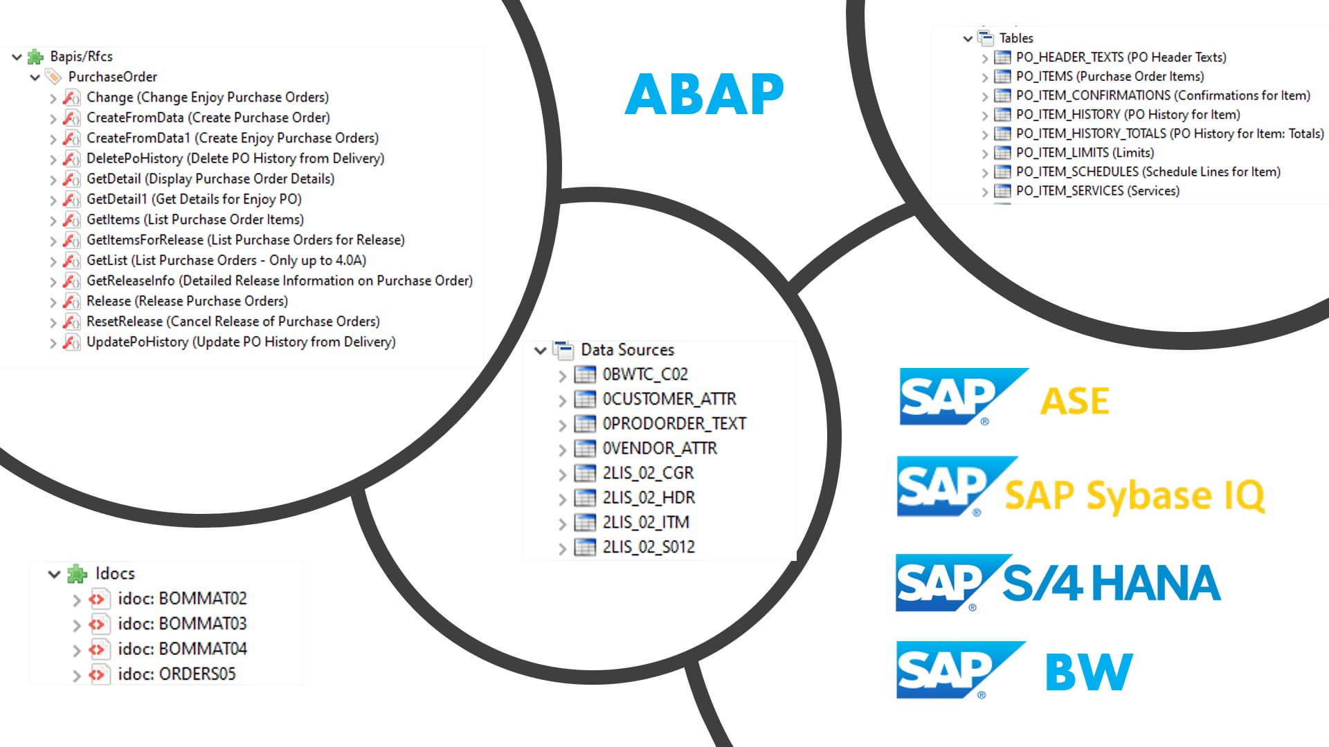 Simplify SAP complexities and use the Unified Stambia solution