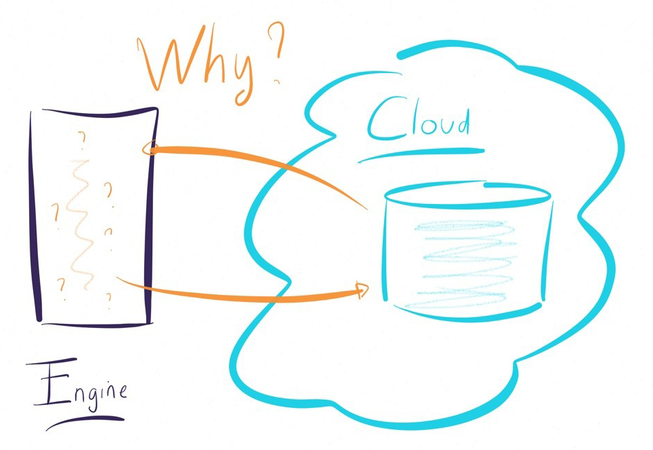 Cloud Why ETL