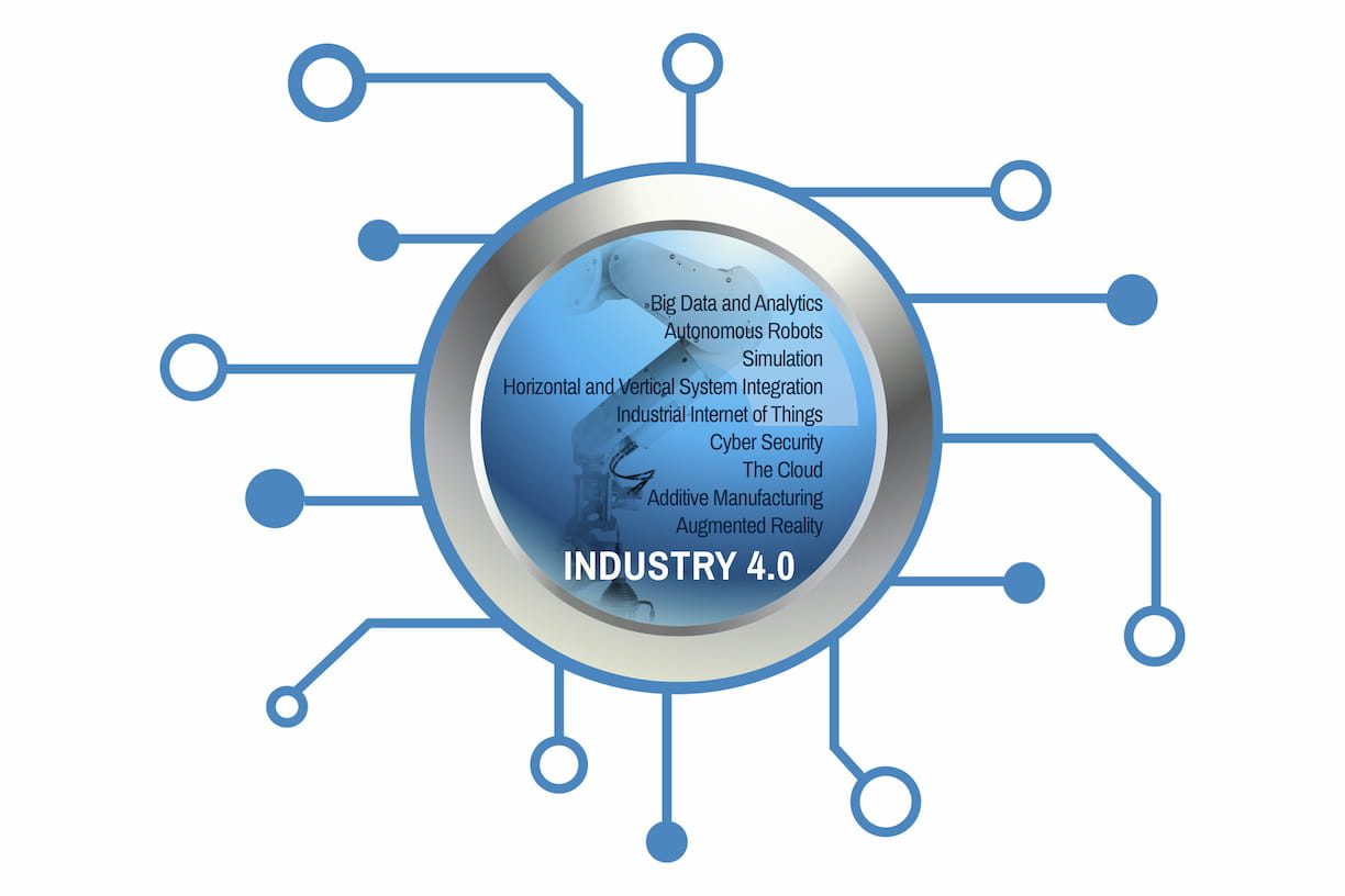 Industry 4.0 - Data events from IOT