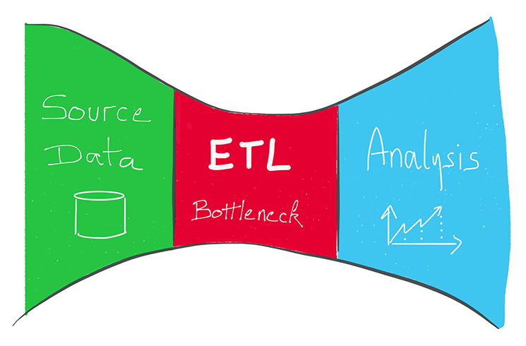 ETL data bottleneck
